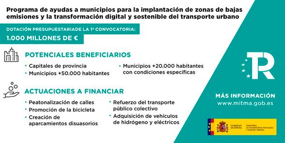 Ayudas a municipios